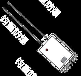 00 ZK-03-3000 SF-1250防爆检测终端 总装配